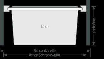 Hansmeier-Rahmenkoerbe-Einbauzeichnung