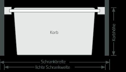 Hansmeier-Schneidbretter-Einbauempfehlung
